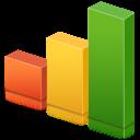 Property verwijderen uit Google Analytics